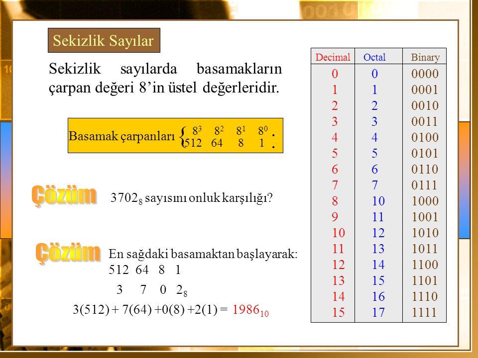 { Çözüm Çözüm Sekizlik Sayılar
