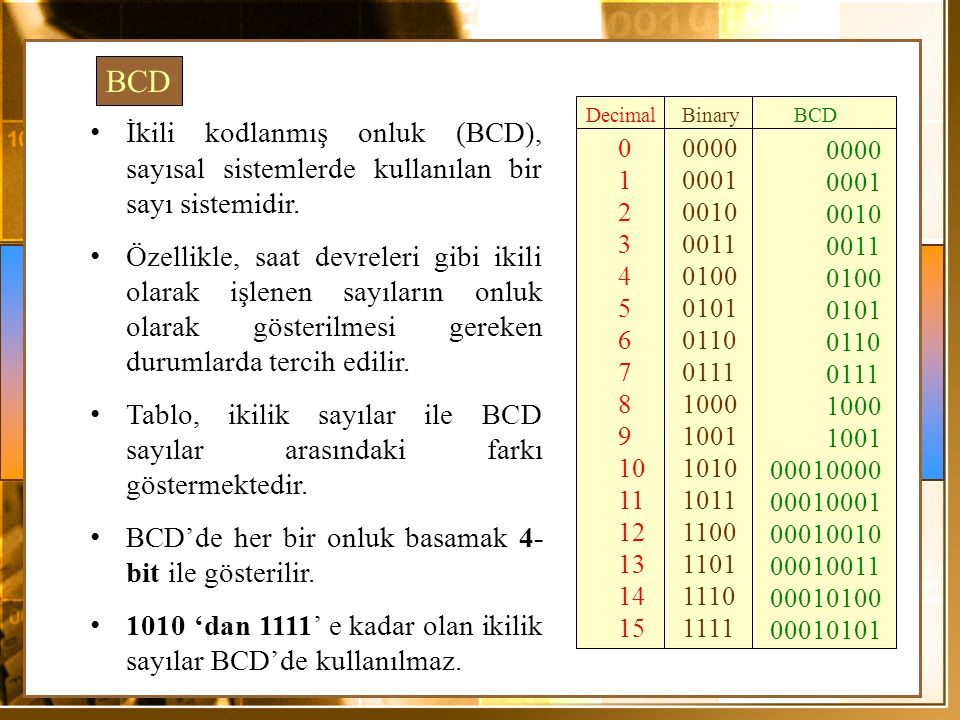 BCD Decimal. Binary. BCD. İkili kodlanmış onluk (BCD), sayısal sistemlerde kullanılan bir sayı sistemidir.