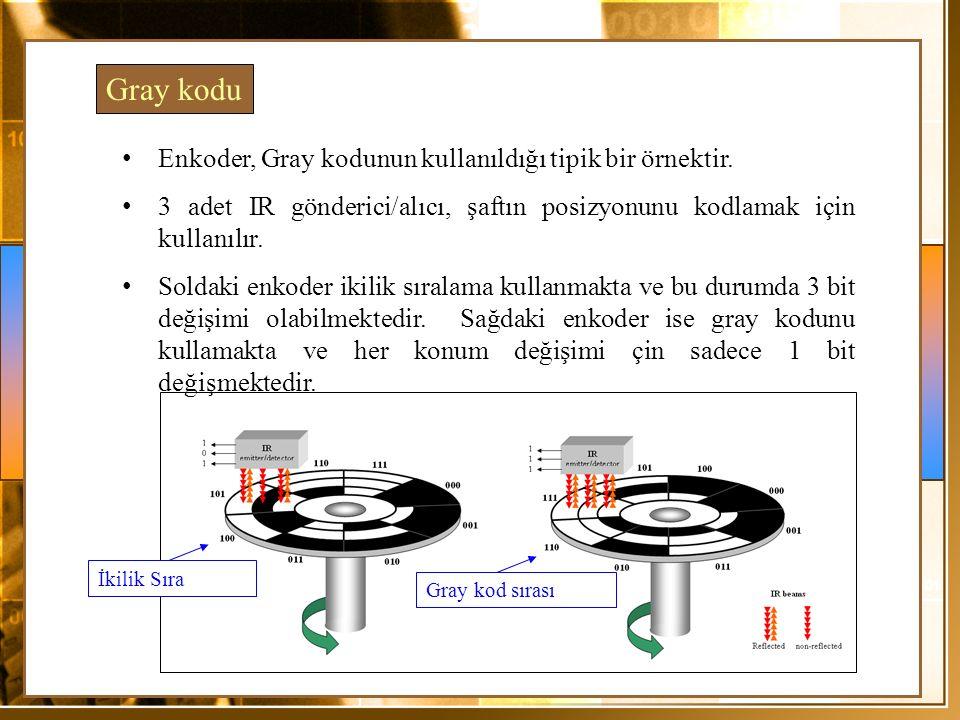 Gray kodu Enkoder, Gray kodunun kullanıldığı tipik bir örnektir.