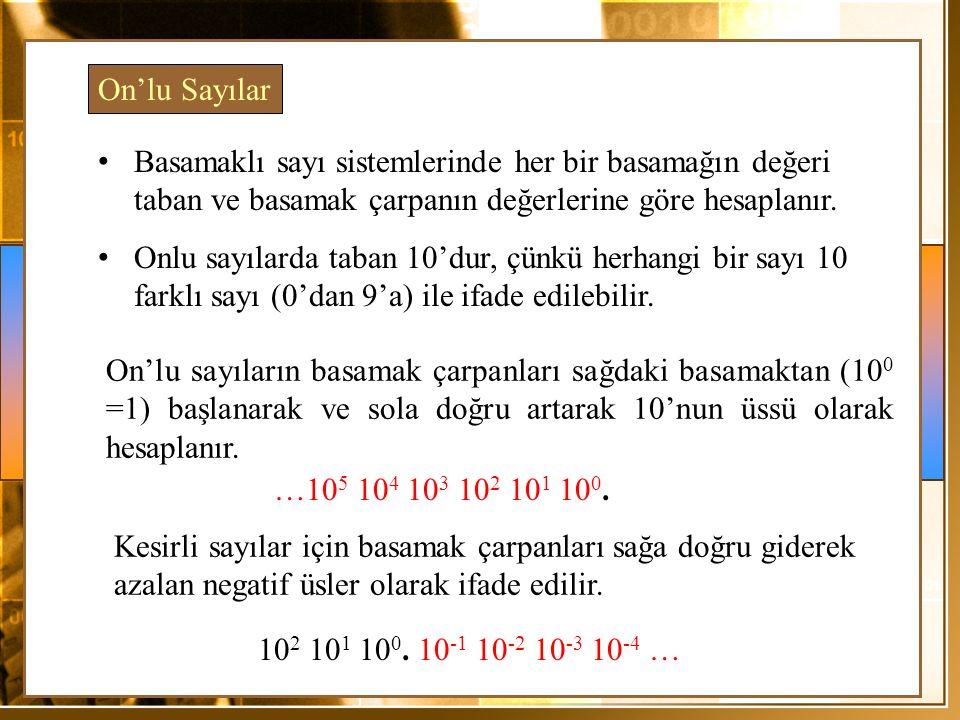 On'lu Sayılar Basamaklı sayı sistemlerinde her bir basamağın değeri taban ve basamak çarpanın değerlerine göre hesaplanır.