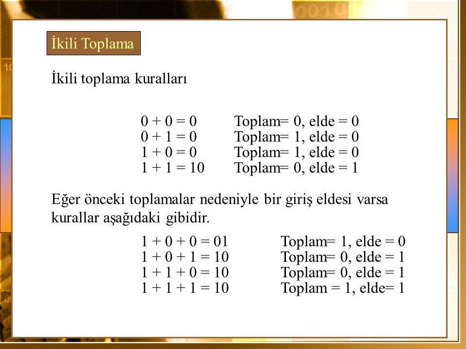 İkili Toplama İkili toplama kuralları. 0 + 0 = 0 Toplam= 0, elde = 0. 0 + 1 = 0 Toplam= 1, elde = 0.
