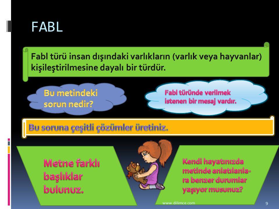 FABL Metne farklı başlıklar bulunuz.