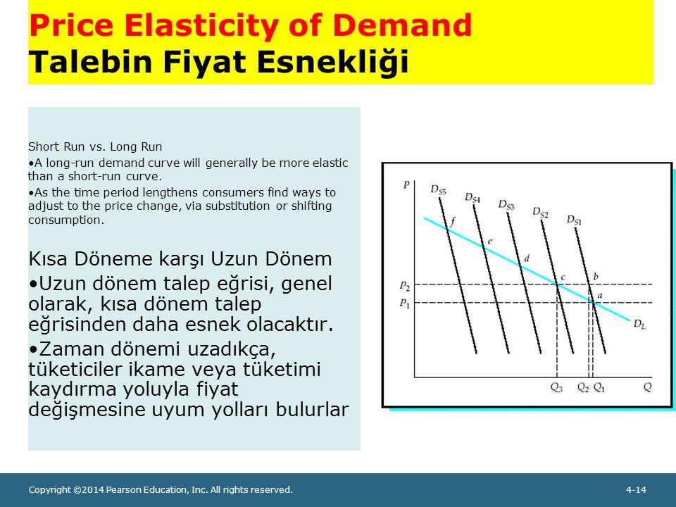 elasticity of demand ryanair