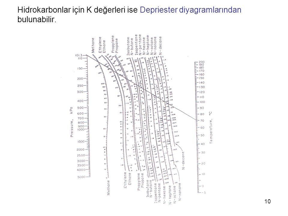 Hidrokarbonlar için K değerleri ise Depriester diyagramlarından bulunabilir.