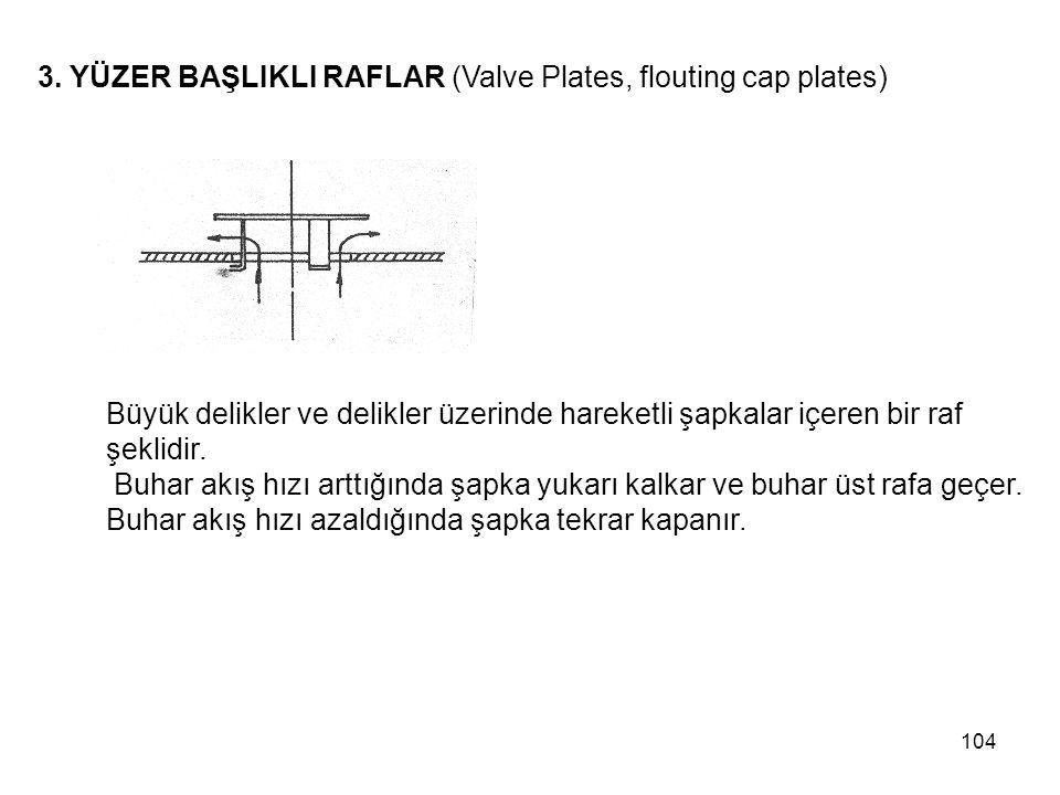 3. YÜZER BAŞLIKLI RAFLAR (Valve Plates, flouting cap plates)
