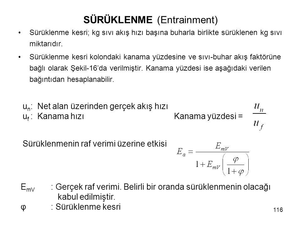 SÜRÜKLENME (Entrainment)