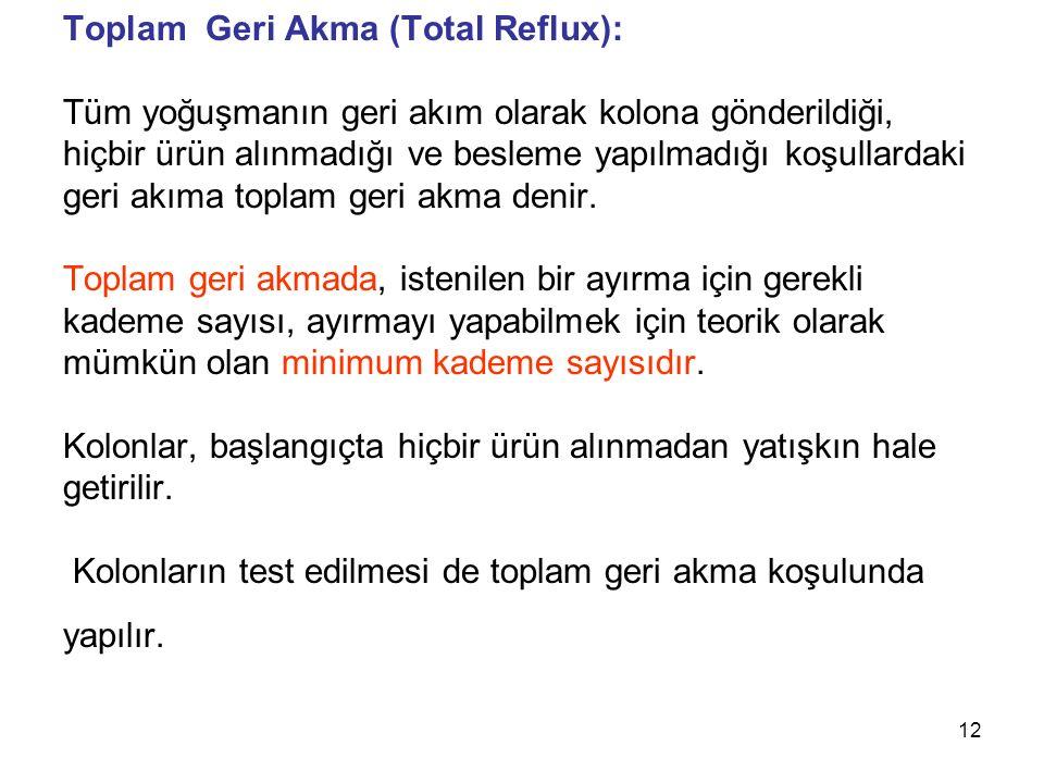 Toplam Geri Akma (Total Reflux): Tüm yoğuşmanın geri akım olarak kolona gönderildiği, hiçbir ürün alınmadığı ve besleme yapılmadığı koşullardaki geri akıma toplam geri akma denir.