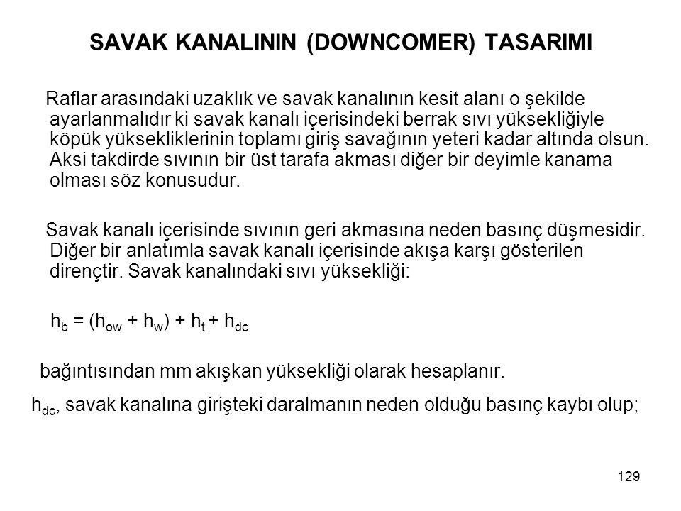 SAVAK KANALININ (DOWNCOMER) TASARIMI