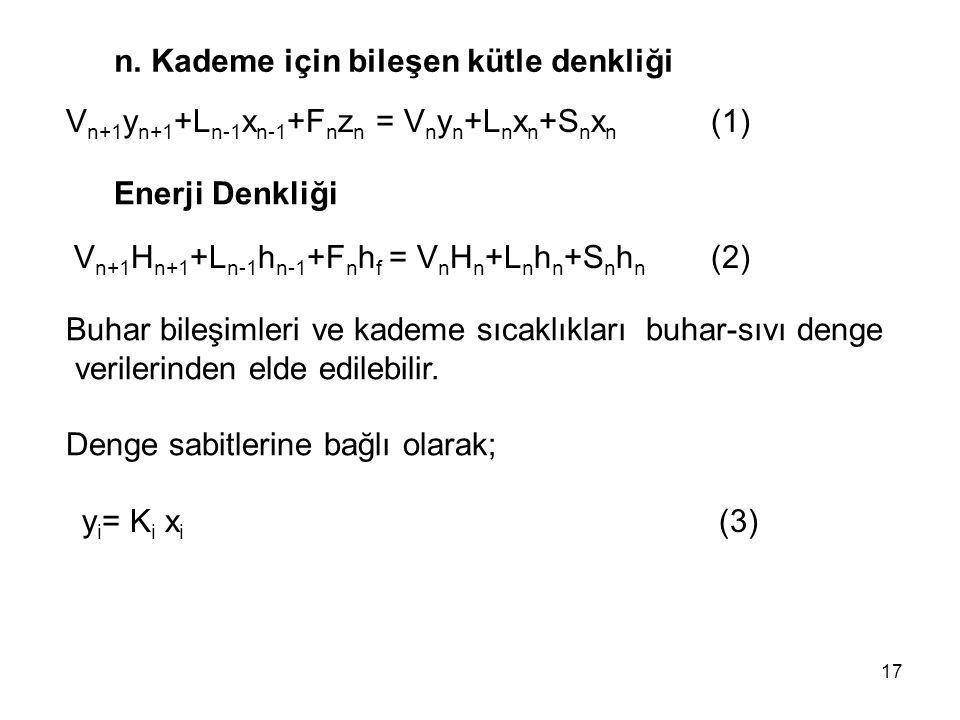 n. Kademe için bileşen kütle denkliği