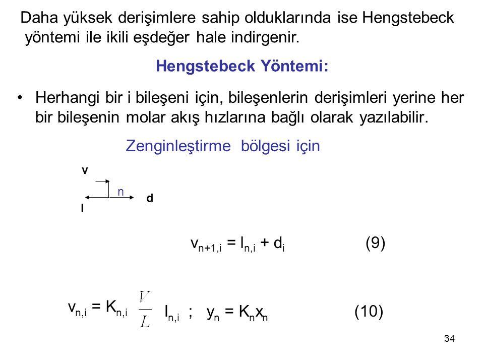 Daha yüksek derişimlere sahip olduklarında ise Hengstebeck