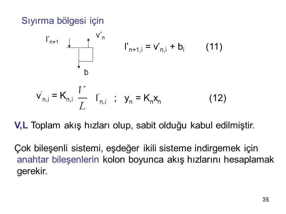 V,L Toplam akış hızları olup, sabit olduğu kabul edilmiştir.