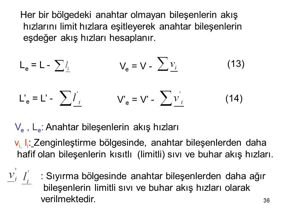 Her bir bölgedeki anahtar olmayan bileşenlerin akış hızlarını limit hızlara eşitleyerek anahtar bileşenlerin eşdeğer akış hızları hesaplanır.