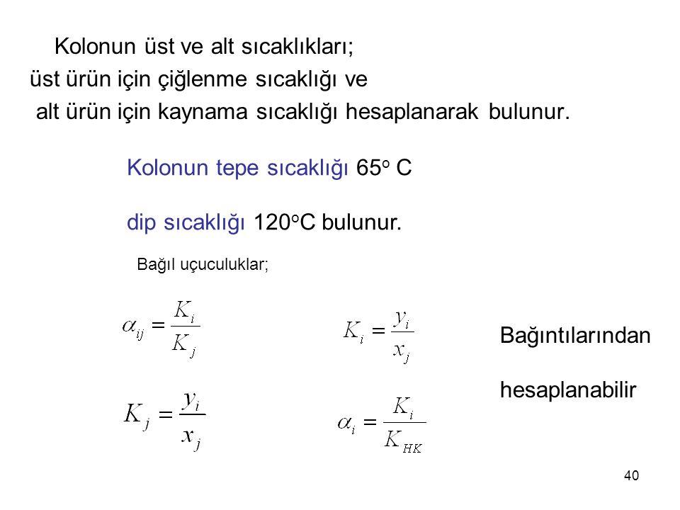 Kolonun üst ve alt sıcaklıkları; üst ürün için çiğlenme sıcaklığı ve
