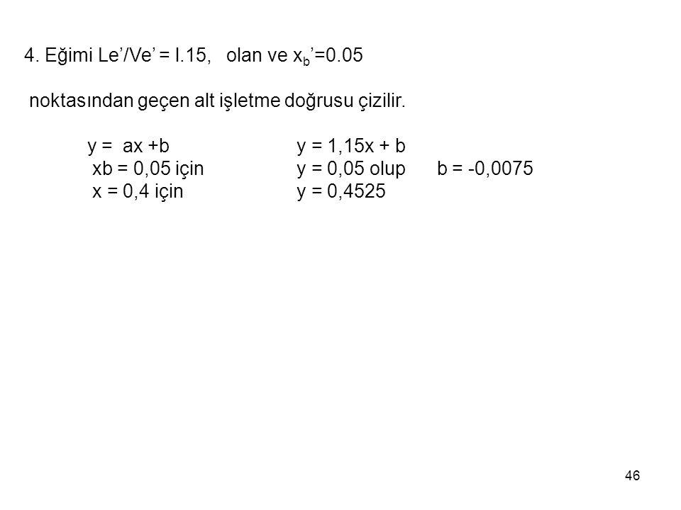 4. Eğimi Le'/Ve' = l.15, olan ve xb'=0.05