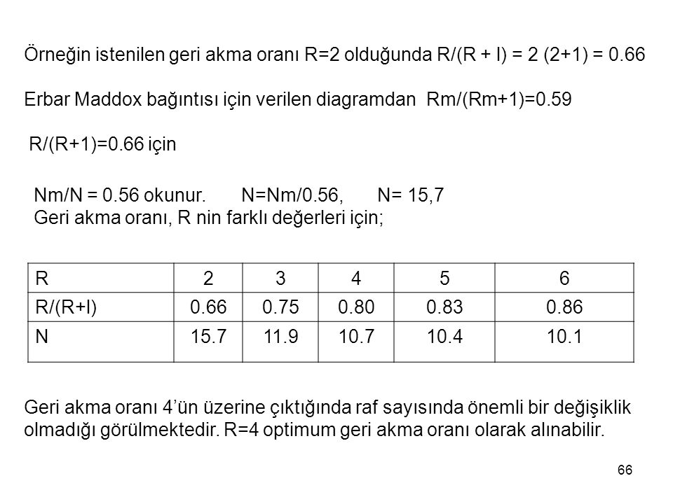Örneğin istenilen geri akma oranı R=2 olduğunda R/(R + l) = 2 (2+1) = 0.66
