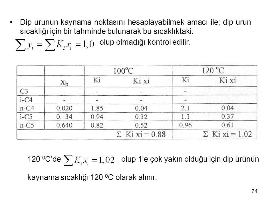 Dip ürünün kaynama noktasını hesaplayabilmek amacı ile; dip ürün sıcaklığı için bir tahminde bulunarak bu sıcaklıktaki: