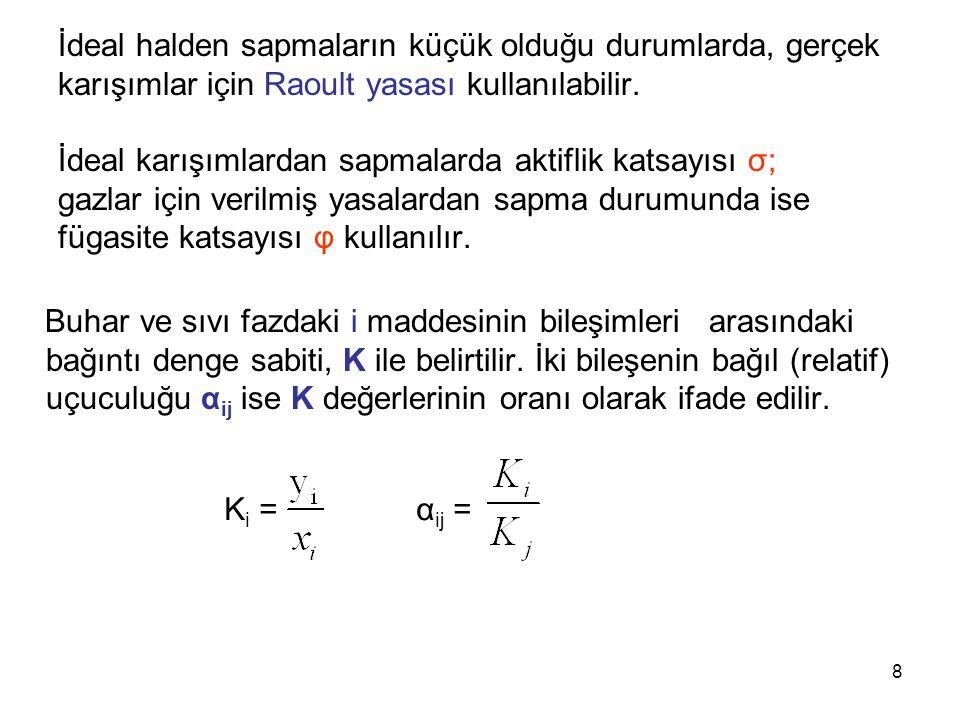 İdeal halden sapmaların küçük olduğu durumlarda, gerçek karışımlar için Raoult yasası kullanılabilir. İdeal karışımlardan sapmalarda aktiflik katsayısı σ; gazlar için verilmiş yasalardan sapma durumunda ise fügasite katsayısı φ kullanılır.