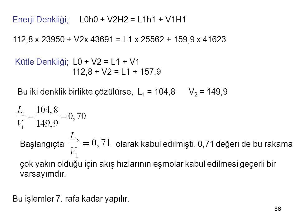 Enerji Denkliği; L0h0 + V2H2 = L1h1 + V1H1