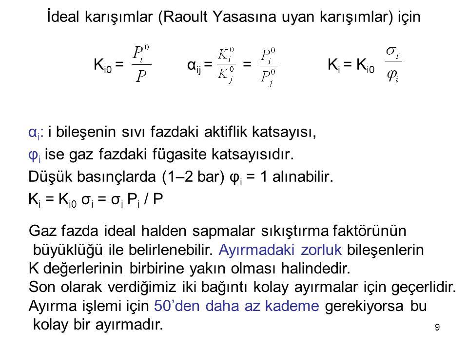 İdeal karışımlar (Raoult Yasasına uyan karışımlar) için Ki0 =. αij = =