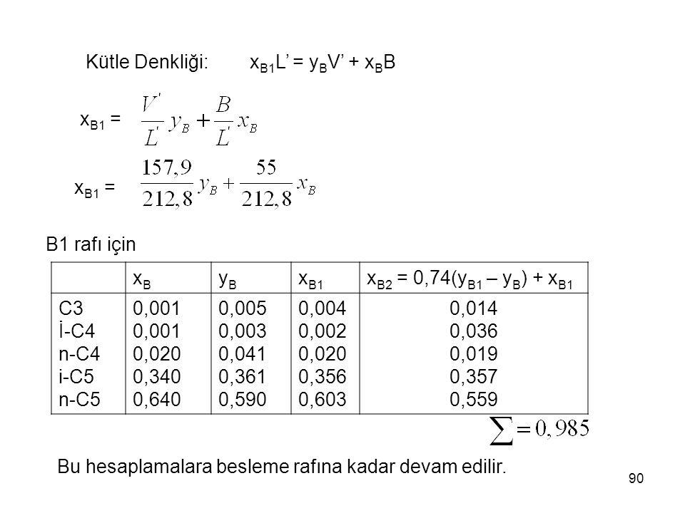 Kütle Denkliği: xB1L' = yBV' + xBB