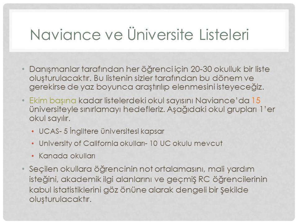 Naviance ve Üniversite Listeleri