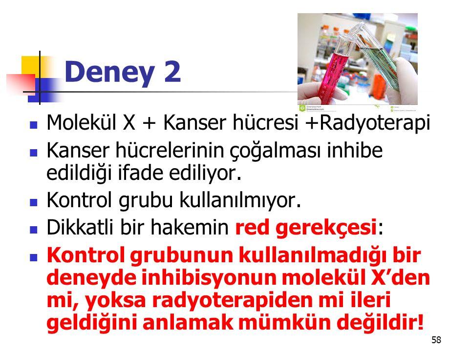 Deney 2 Molekül X + Kanser hücresi +Radyoterapi