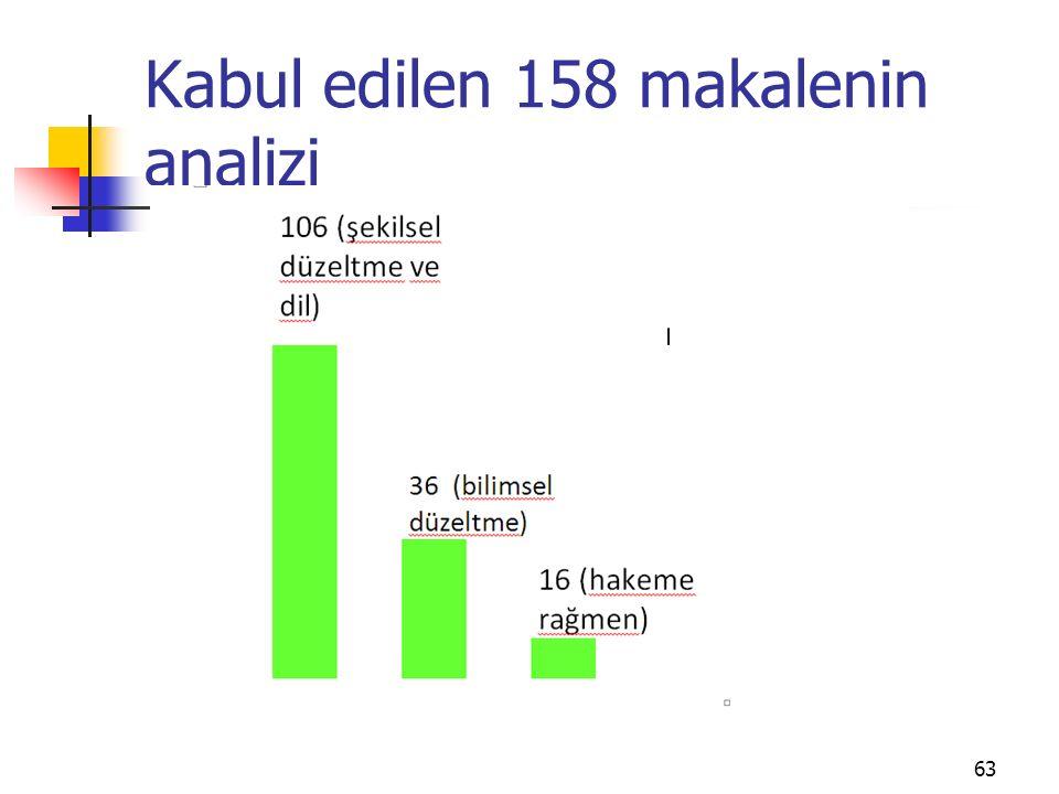 Kabul edilen 158 makalenin analizi