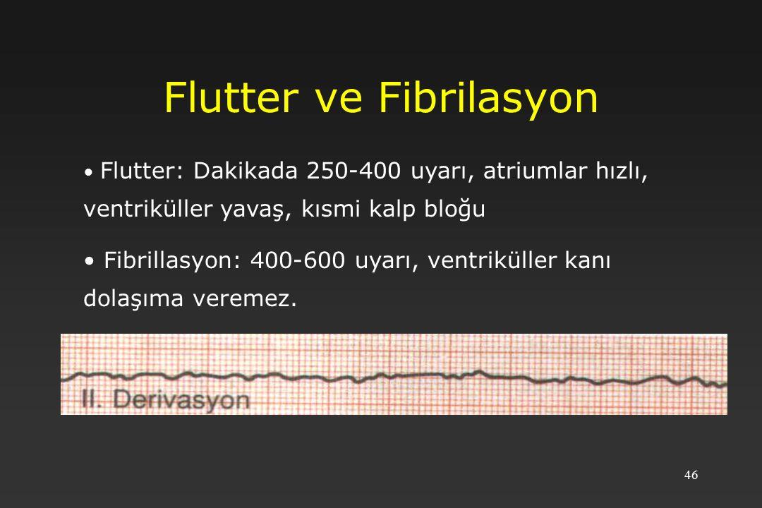 Flutter ve Fibrilasyon