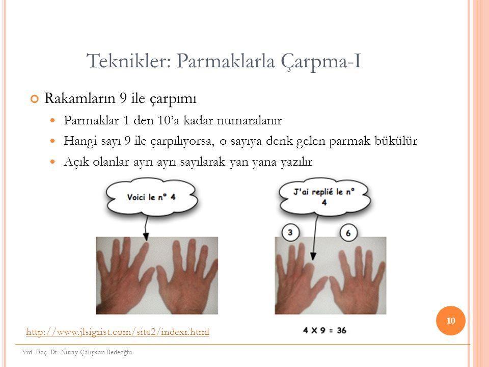 Teknikler: Parmaklarla Çarpma-I