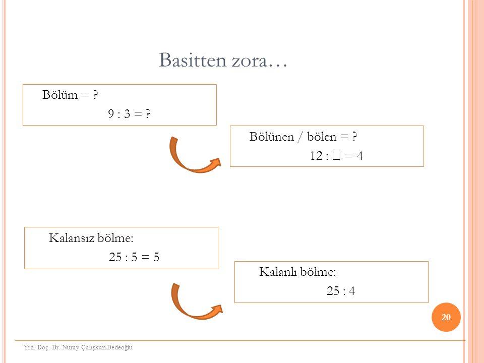 Basitten zora… Bölüm = 9 : 3 = Bölünen / bölen = 12 :  = 4