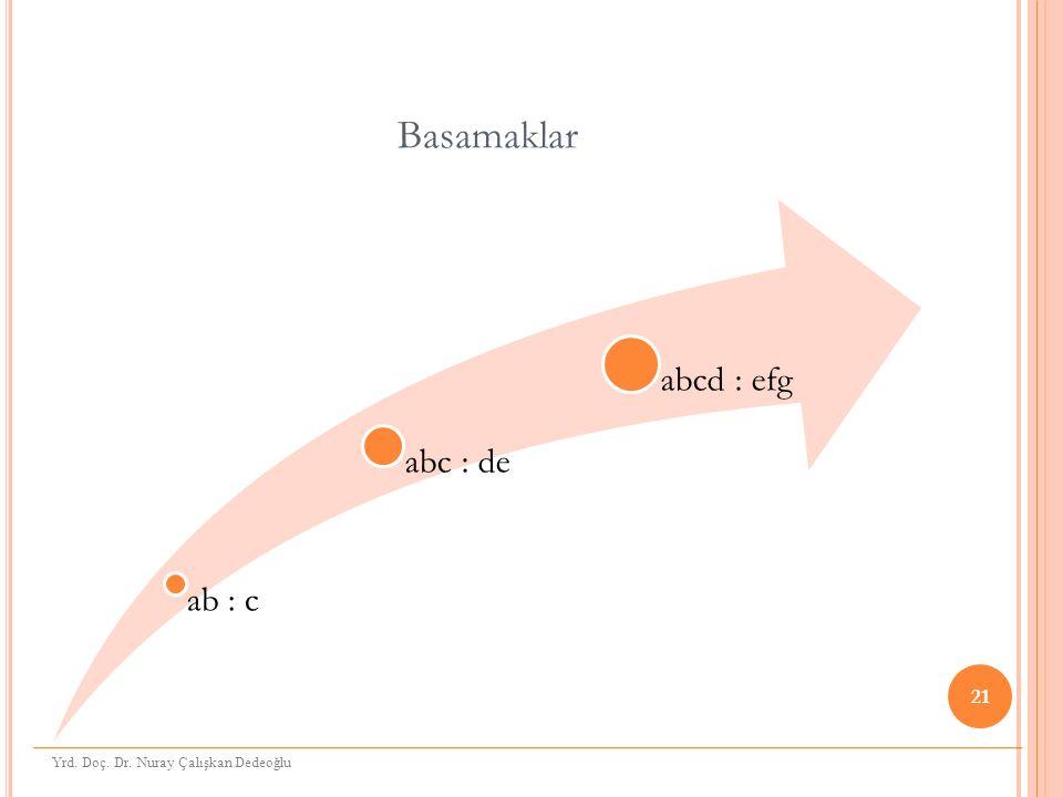 Basamaklar abcd : efg abc : de ab : c