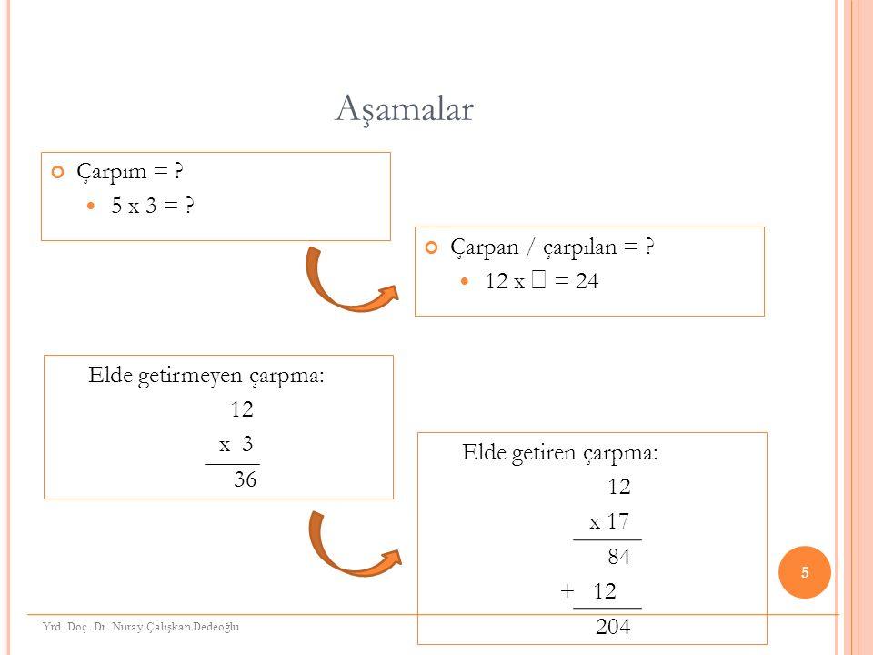 Aşamalar Çarpım = 5 x 3 = Çarpan / çarpılan = 12 x  = 24