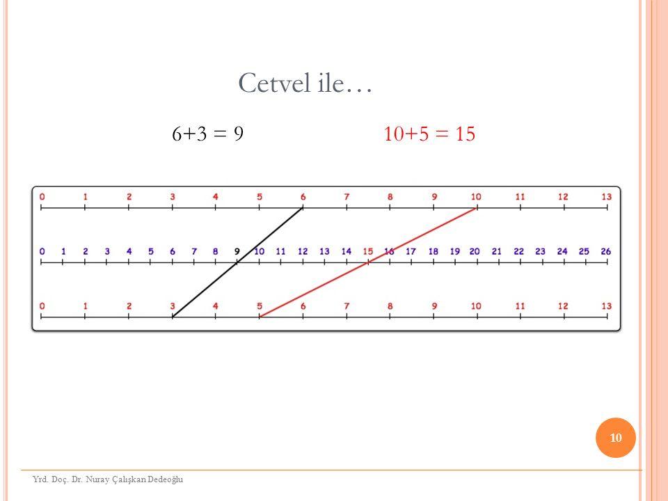 Cetvel ile… 6+3 = 9 10+5 = 15 Yrd. Doç. Dr. Nuray Çalışkan Dedeoğlu