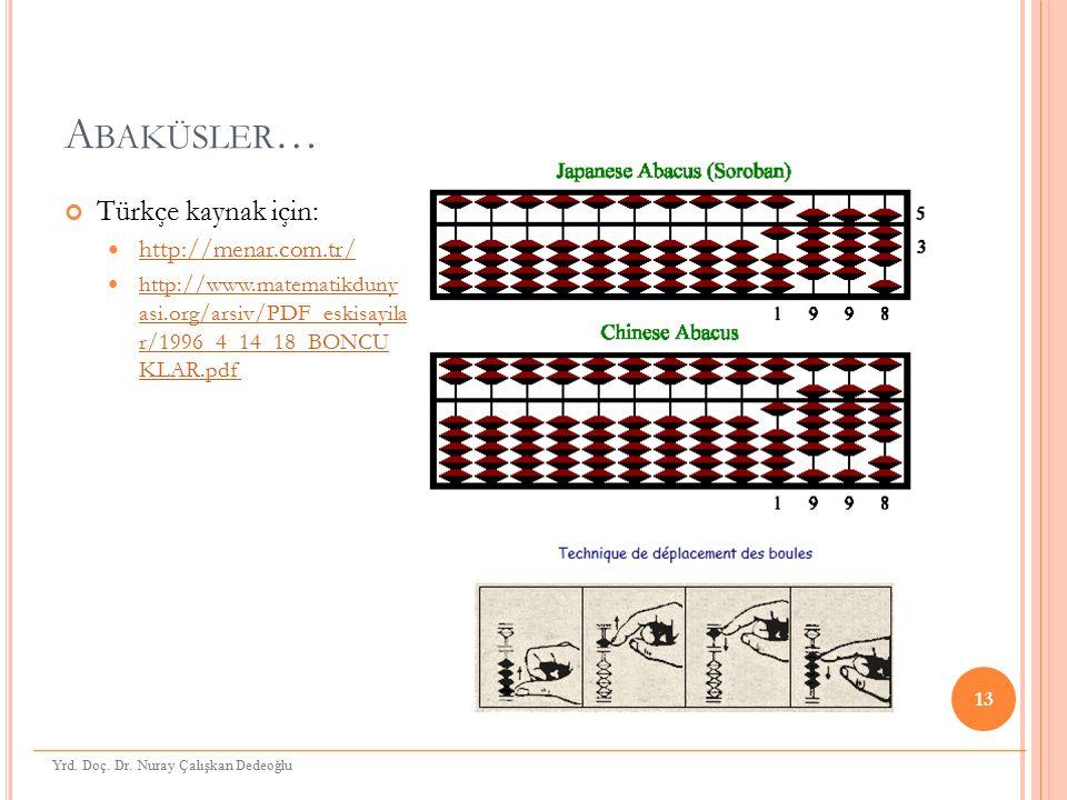 Abaküsler… Türkçe kaynak için: http://menar.com.tr/