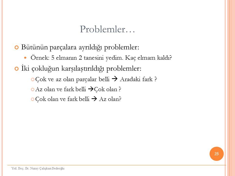 Problemler… Bütünün parçalara ayrıldığı problemler: