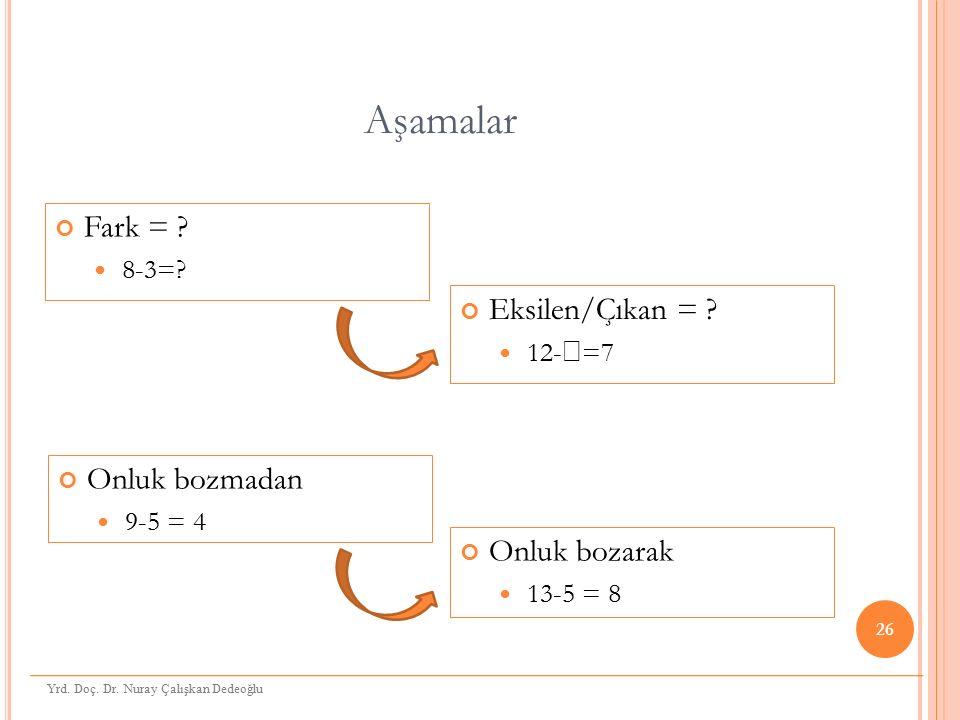 Aşamalar Fark = Eksilen/Çıkan = Onluk bozmadan Onluk bozarak 8-3=