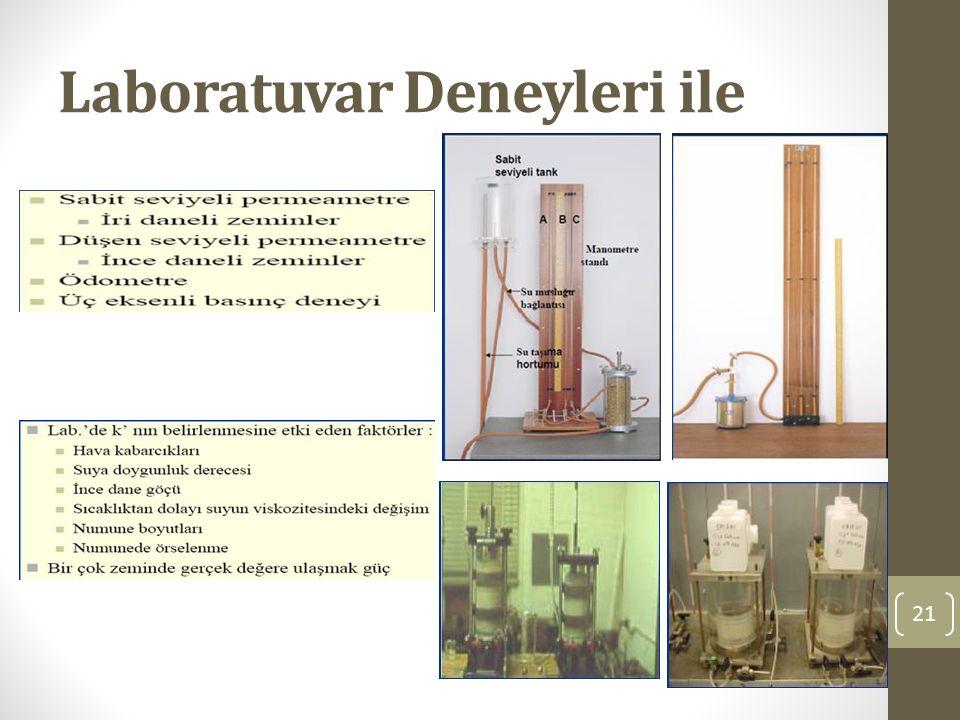 Laboratuvar Deneyleri ile