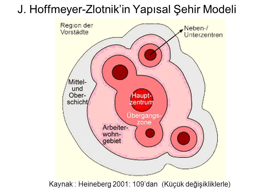 J. Hoffmeyer-Zlotnik'in Yapısal Şehir Modeli