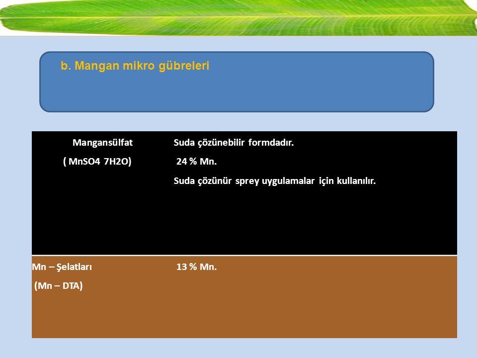 b. Mangan mikro gübreleri