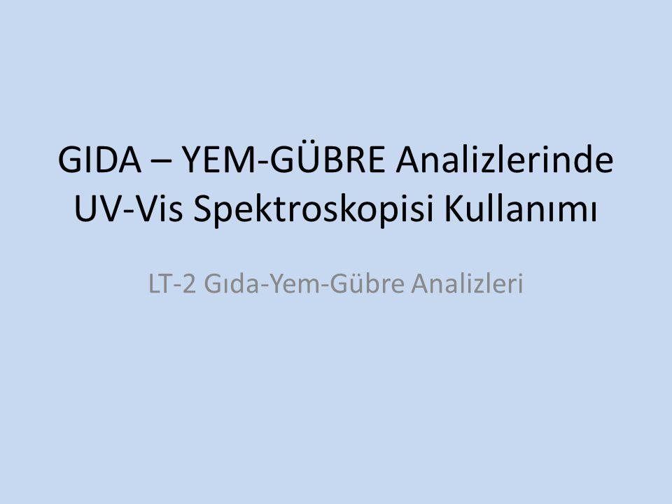 GIDA – YEM-GÜBRE Analizlerinde UV-Vis Spektroskopisi Kullanımı