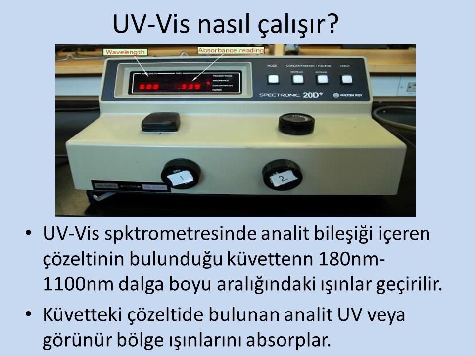 UV-Vis nasıl çalışır