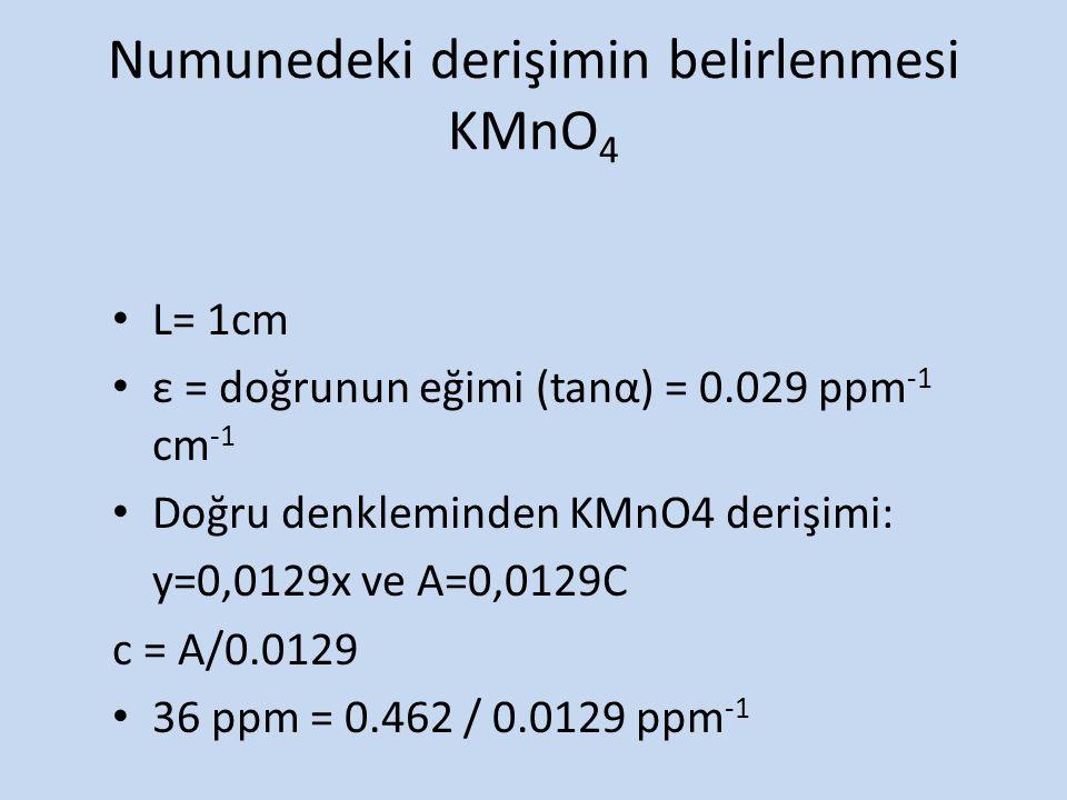 Numunedeki derişimin belirlenmesi KMnO4