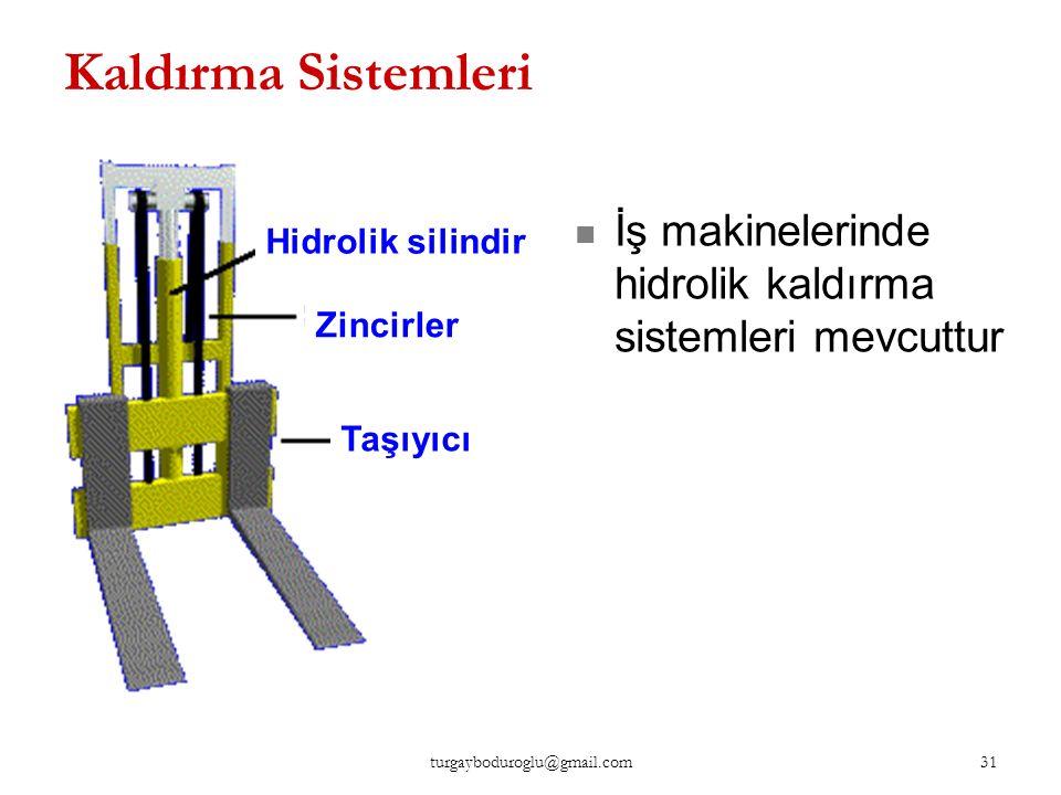 Kaldırma Sistemleri İş makinelerinde hidrolik kaldırma sistemleri mevcuttur. Hidrolik silindir. Zincirler.