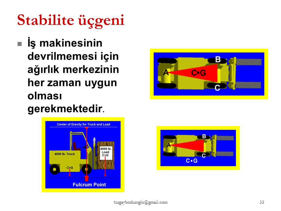 Stabilite üçgeni İş makinesinin devrilmemesi için ağırlık merkezinin her zaman uygun olması gerekmektedir.