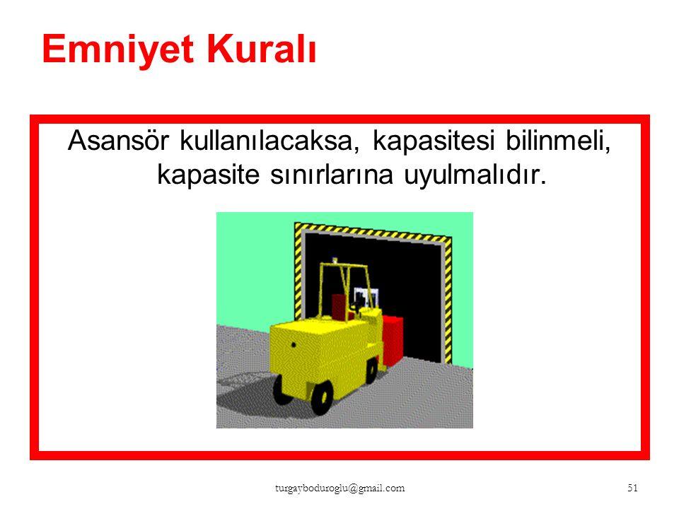 Emniyet Kuralı Asansör kullanılacaksa, kapasitesi bilinmeli, kapasite sınırlarına uyulmalıdır.