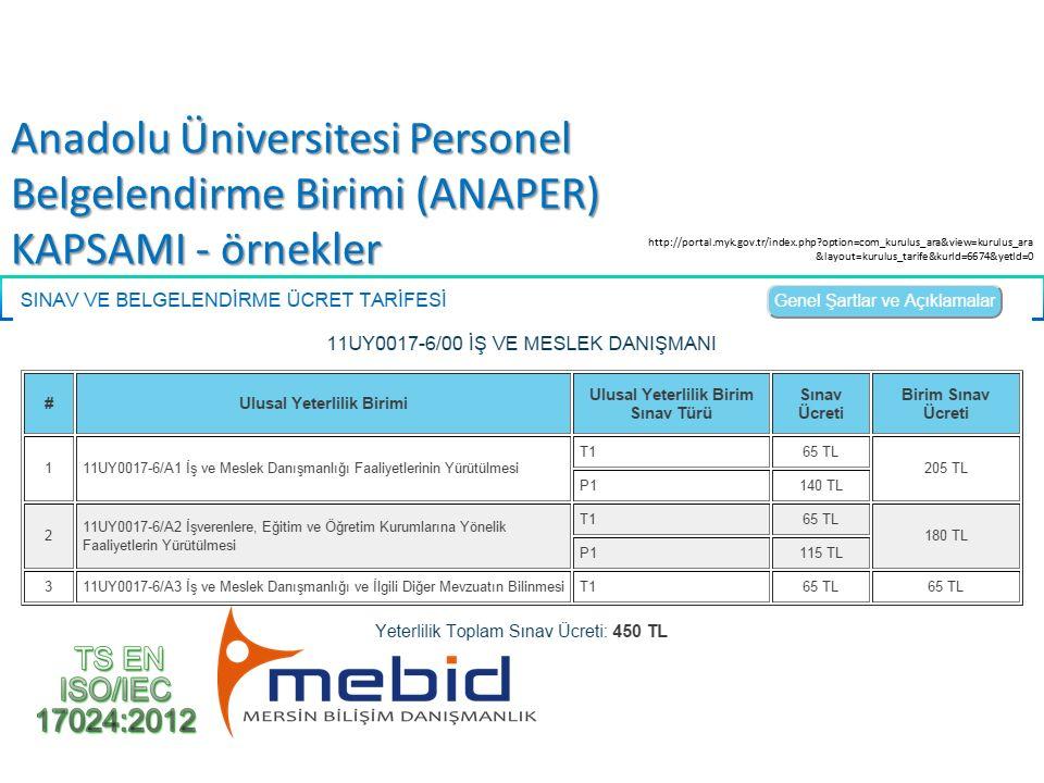 Anadolu Üniversitesi Personel Belgelendirme Birimi (ANAPER) KAPSAMI - örnekler