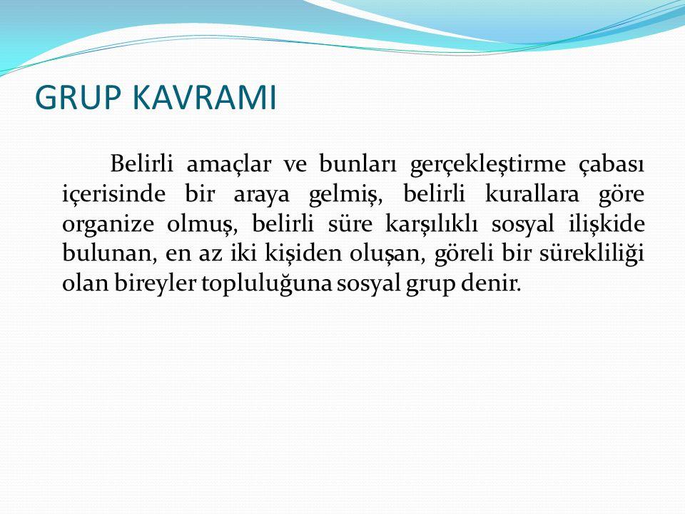 GRUP KAVRAMI
