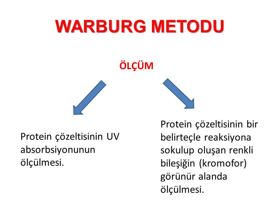 WARBURG METODU ÖLÇÜM. Protein çözeltisinin bir belirteçle reaksiyona sokulup oluşan renkli bileşiğin (kromofor) görünür alanda ölçülmesi.