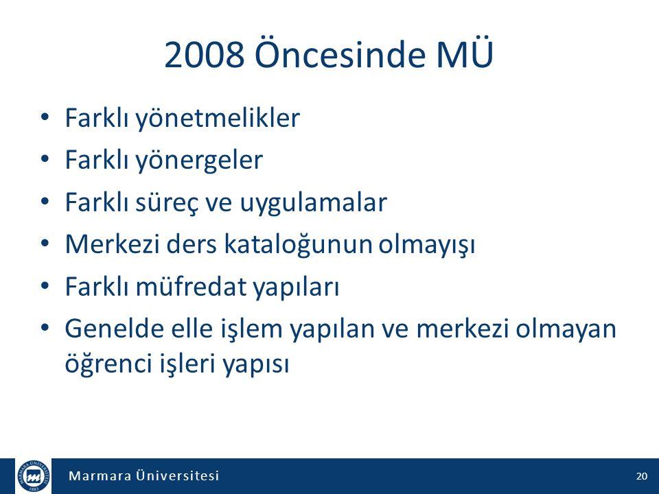 2008 Öncesinde MÜ Farklı yönetmelikler Farklı yönergeler