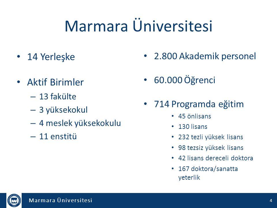 Marmara Üniversitesi 14 Yerleşke Aktif Birimler